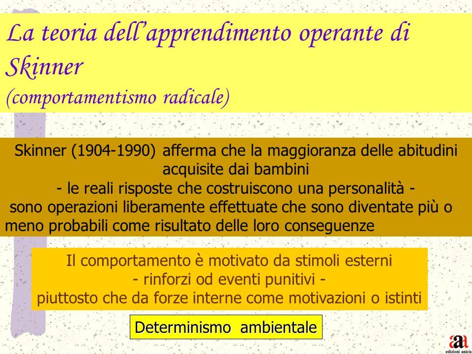 La teoria dell'apprendimento operante di Skinner (comportamentismo radicale)