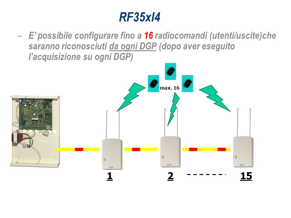 RF35xI4
