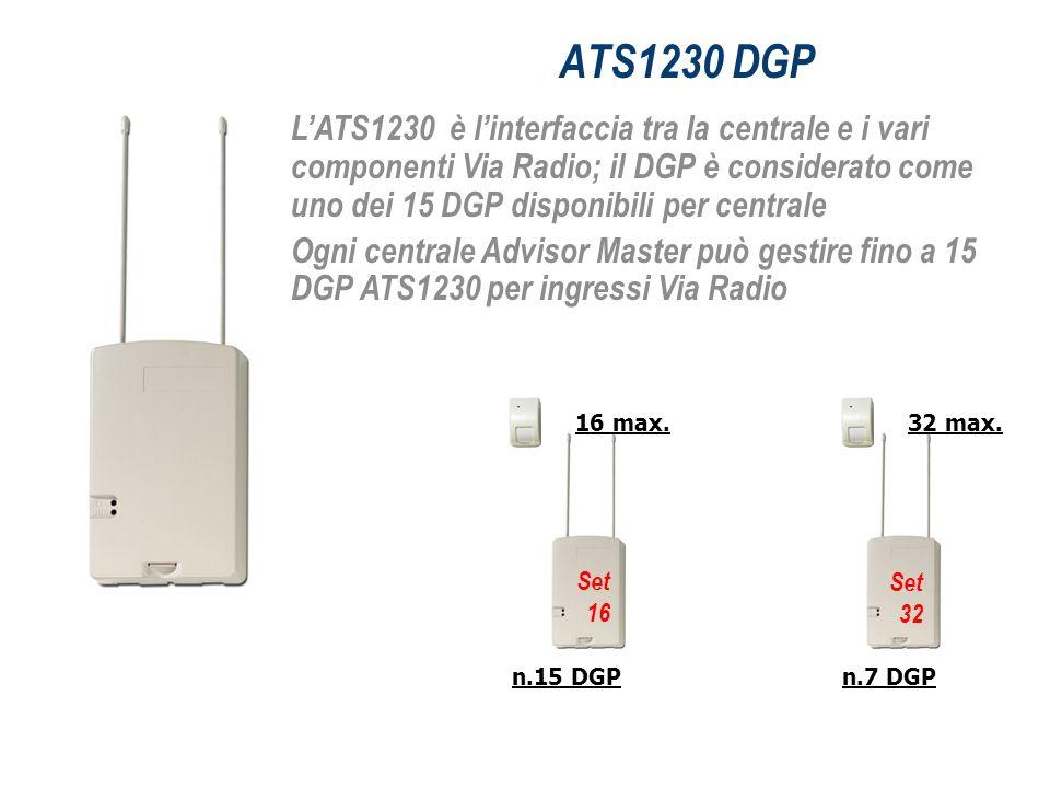 ATS1230 DGP