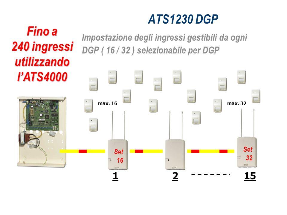 240 ingressi utilizzando l'ATS4000