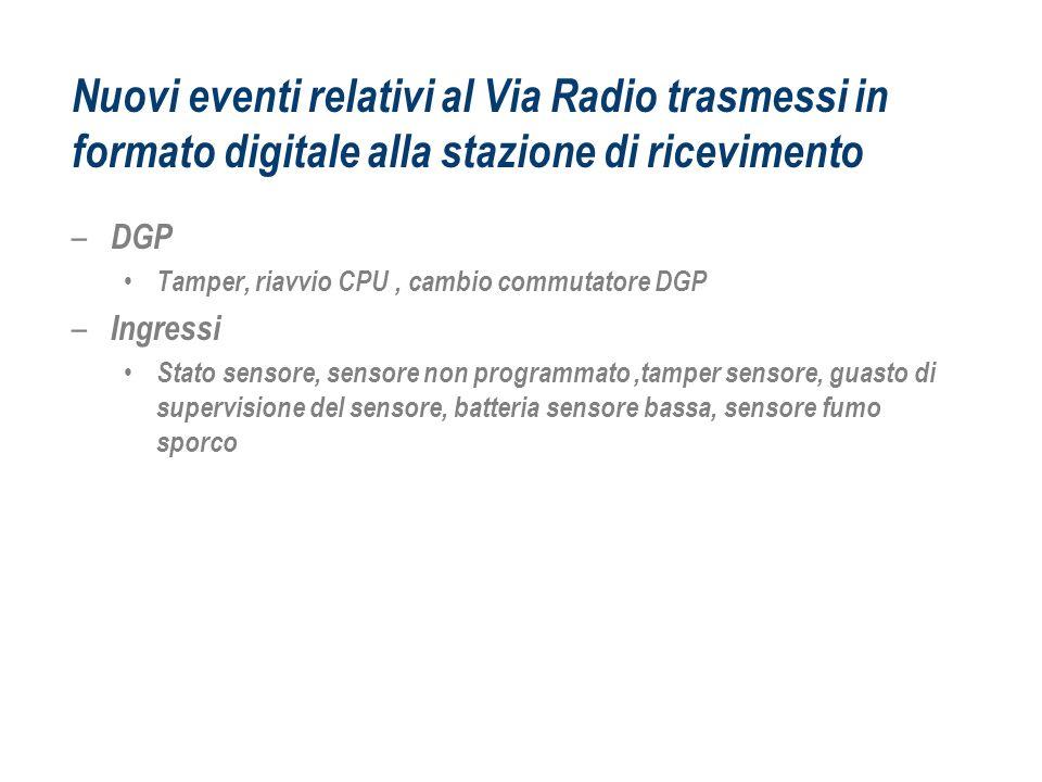 Nuovi eventi relativi al Via Radio trasmessi in formato digitale alla stazione di ricevimento