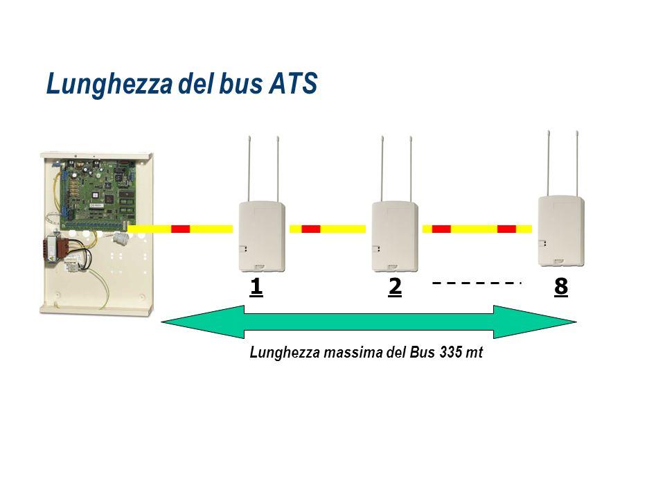 Lunghezza massima del Bus 335 mt