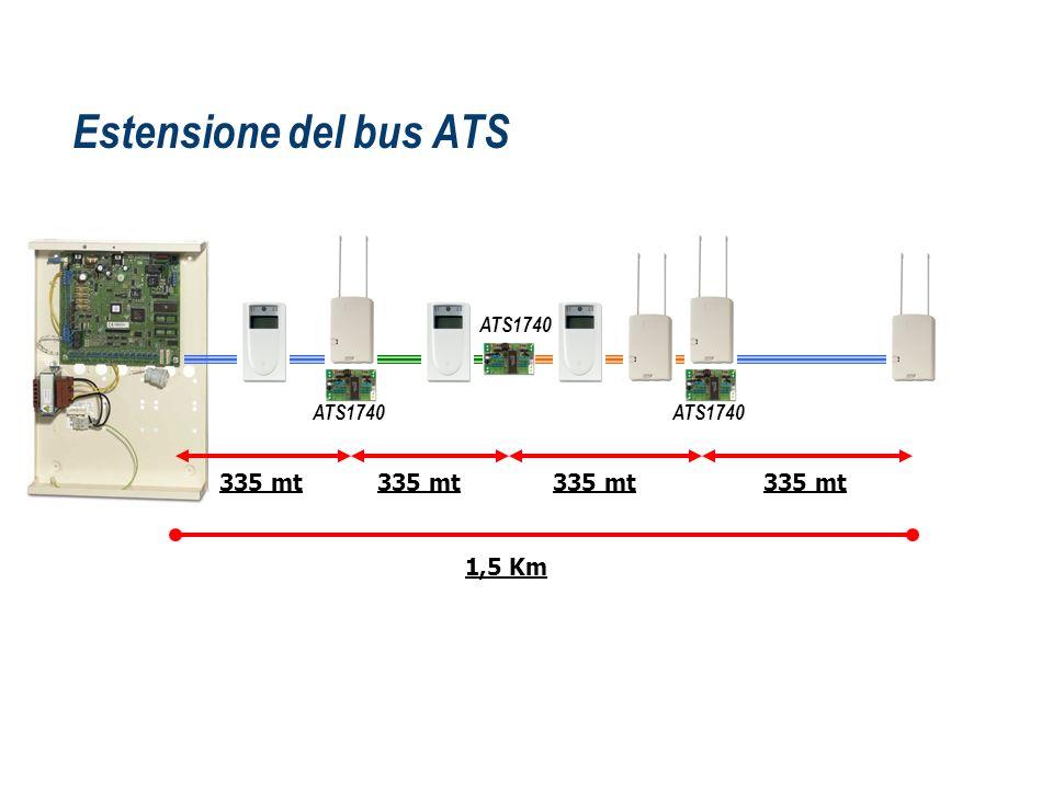 Estensione del bus ATS 335 mt 335 mt 335 mt 335 mt 1,5 Km ATS1740