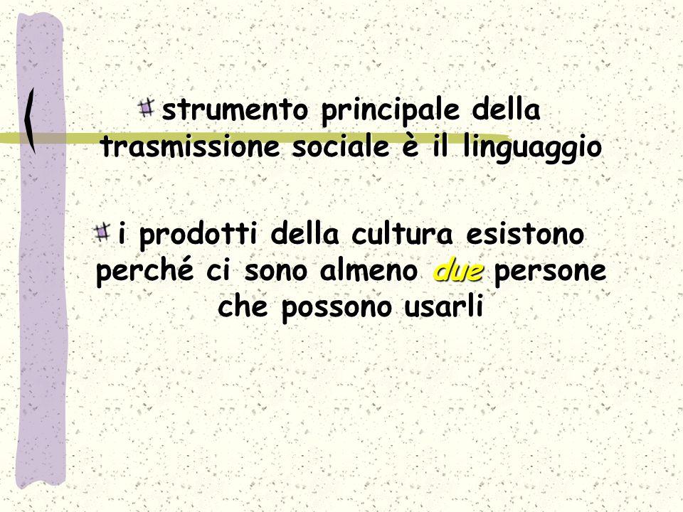 strumento principale della trasmissione sociale è il linguaggio