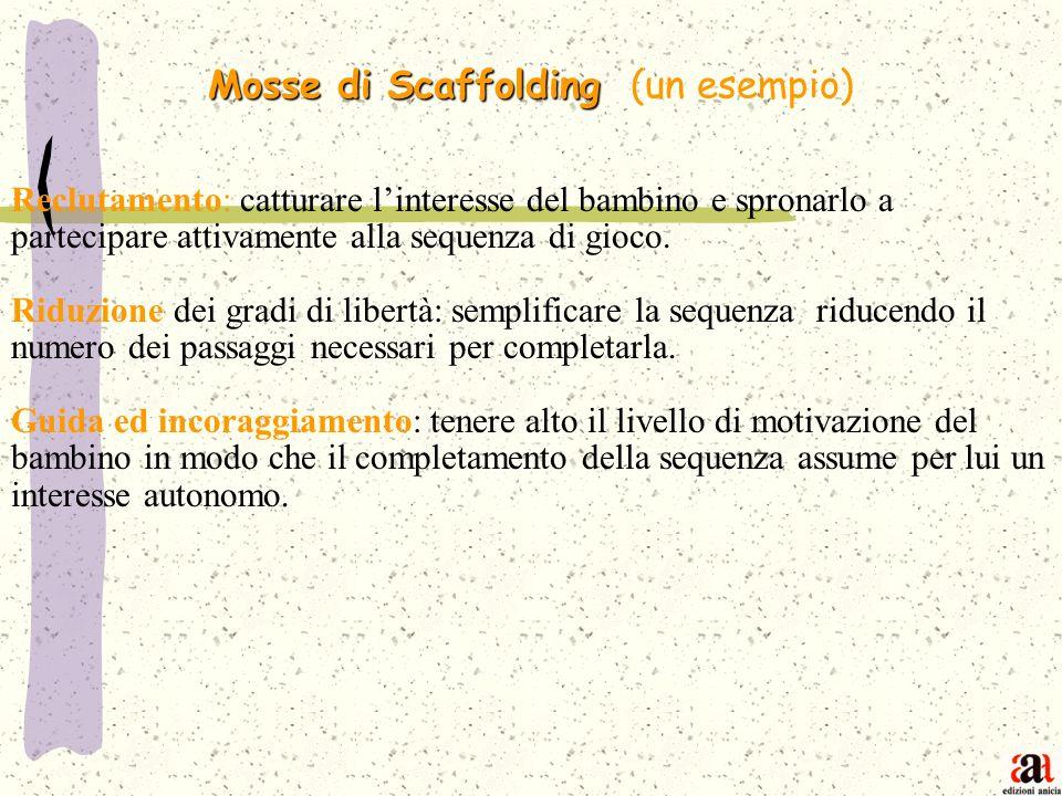 Mosse di Scaffolding (un esempio)