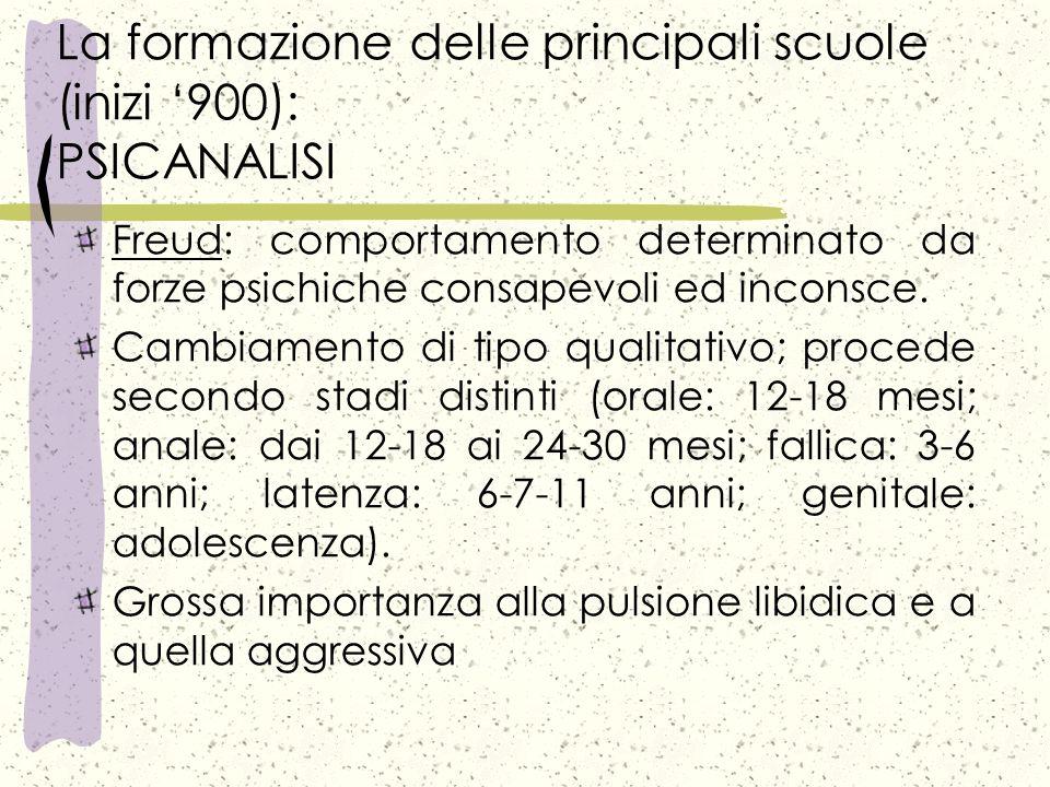 La formazione delle principali scuole (inizi '900): PSICANALISI