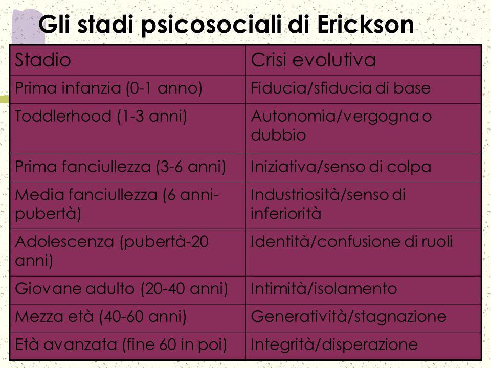 Gli stadi psicosociali di Erickson