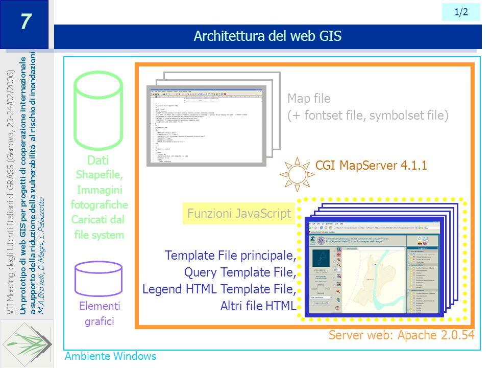 Architettura del web GIS