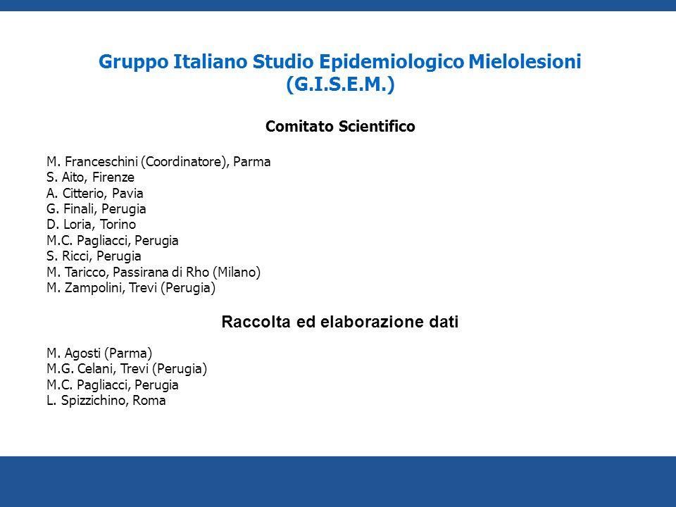 Gruppo Italiano Studio Epidemiologico Mielolesioni (G.I.S.E.M.)