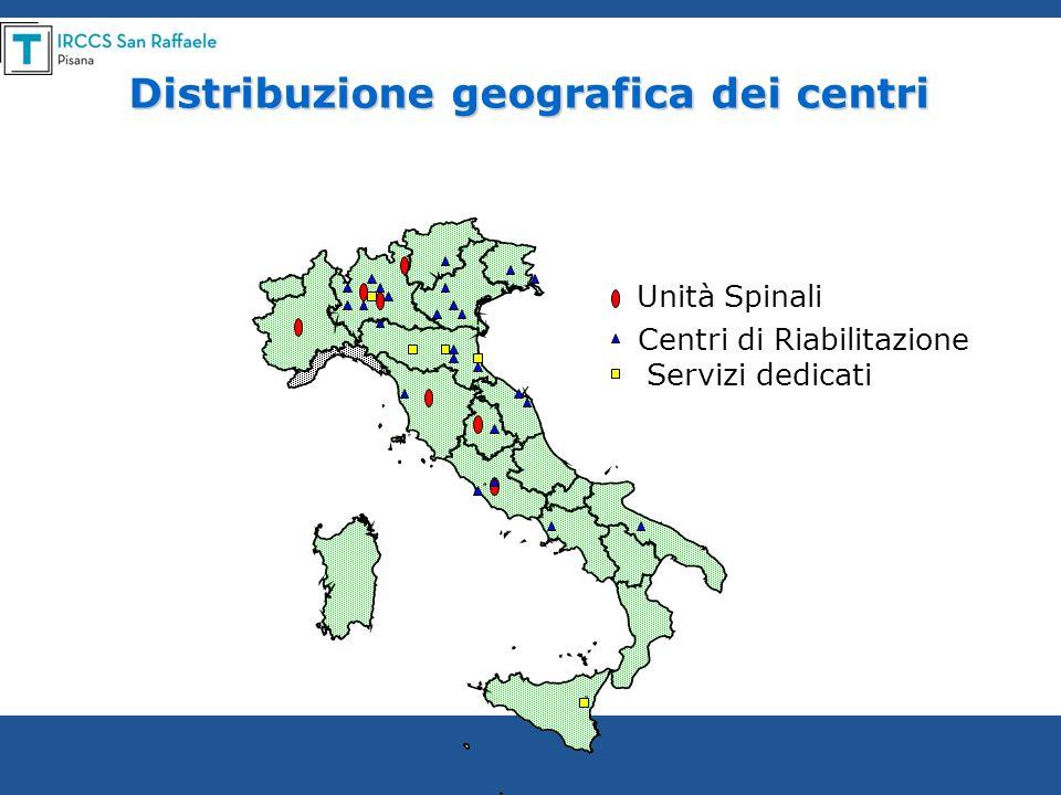 Distribuzione geografica dei centri