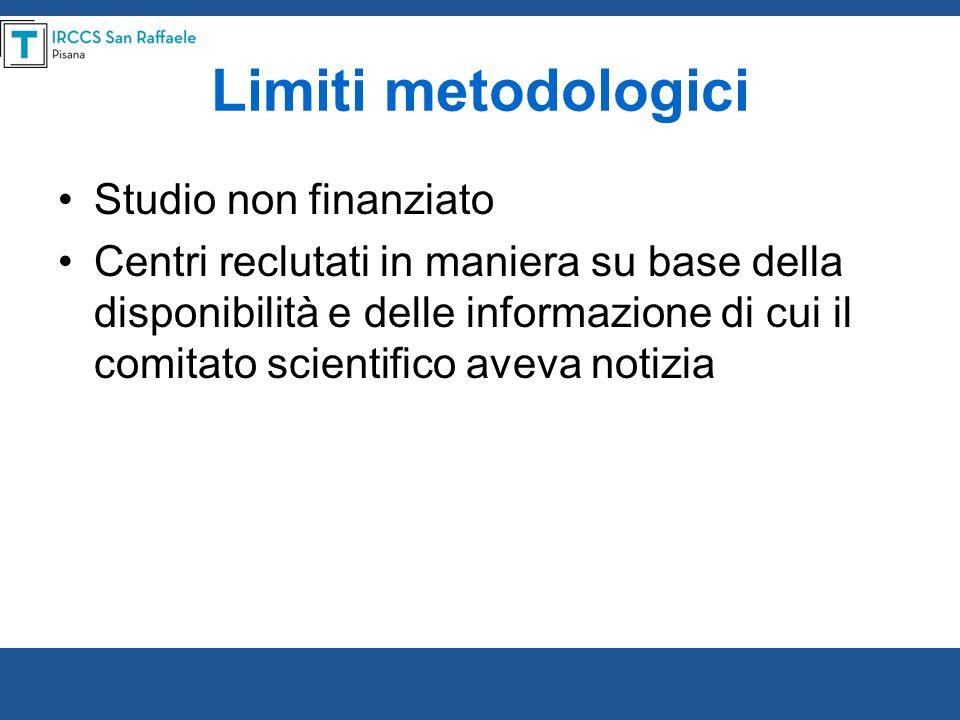 Limiti metodologici Studio non finanziato