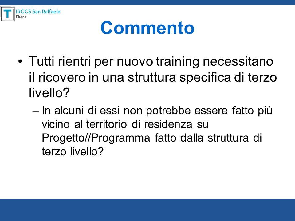 Commento Tutti rientri per nuovo training necessitano il ricovero in una struttura specifica di terzo livello