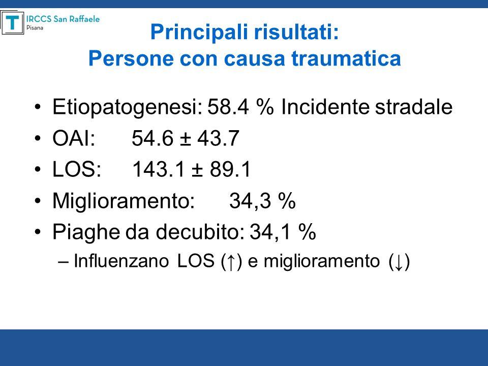 Principali risultati: Persone con causa traumatica