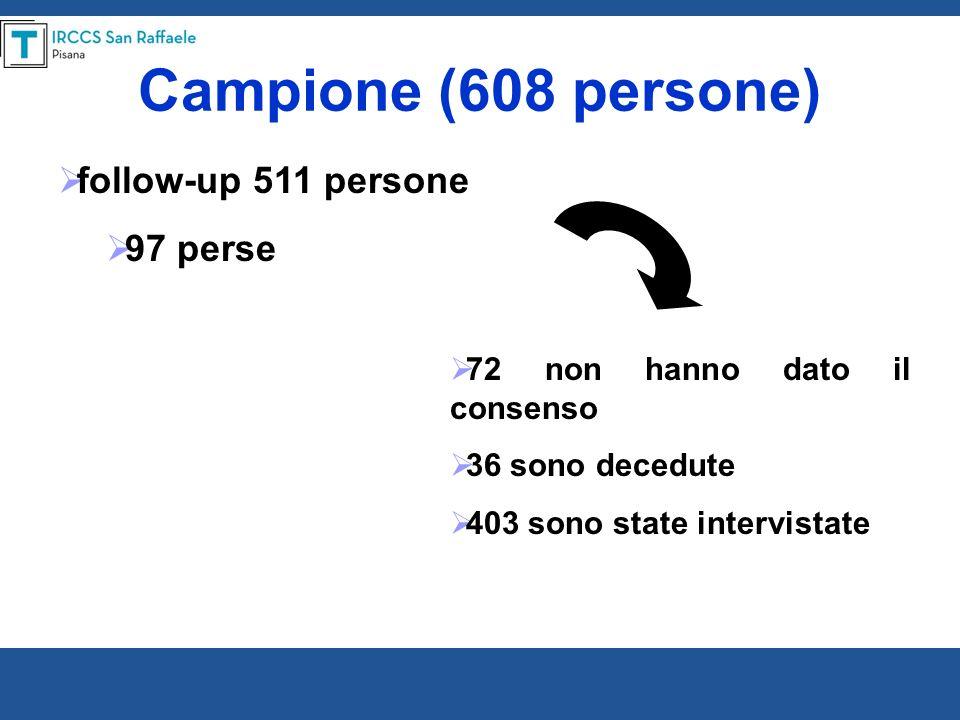 Campione (608 persone) follow-up 511 persone 97 perse