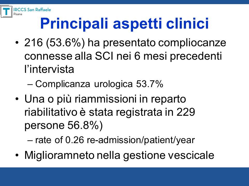 Principali aspetti clinici
