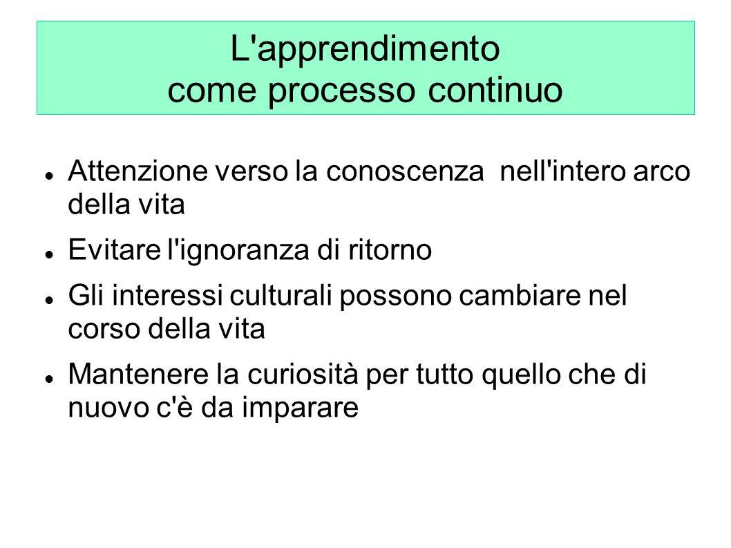 L apprendimento come processo continuo