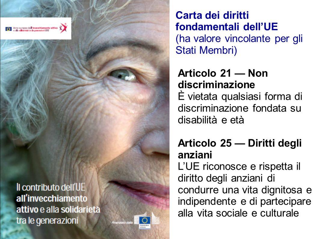 Carta dei diritti fondamentali dell'UE (ha valore vincolante per gli Stati Membri)