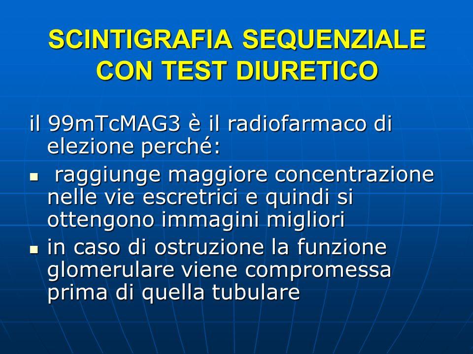 SCINTIGRAFIA SEQUENZIALE CON TEST DIURETICO