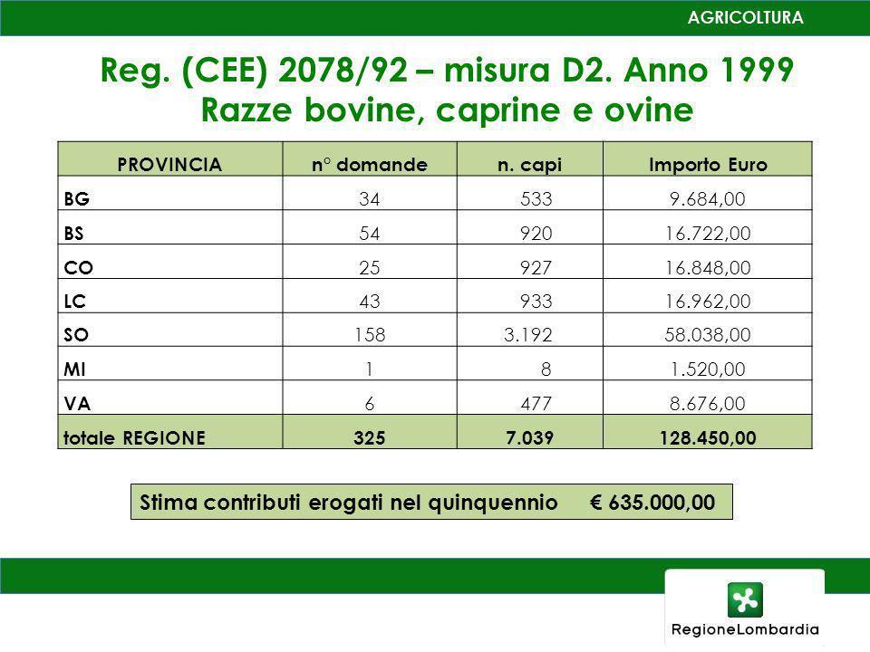 Reg. (CEE) 2078/92 – misura D2. Anno 1999