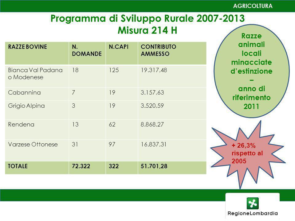 Programma di Sviluppo Rurale 2007-2013 Misura 214 H