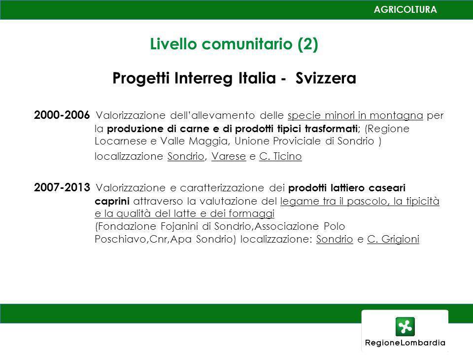 Livello comunitario (2) Progetti Interreg Italia - Svizzera