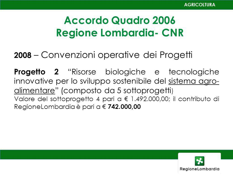 Regione Lombardia- CNR