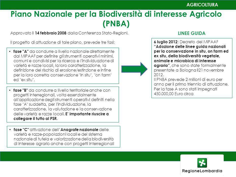 Piano Nazionale per la Biodiversità di interesse Agricolo (PNBA)
