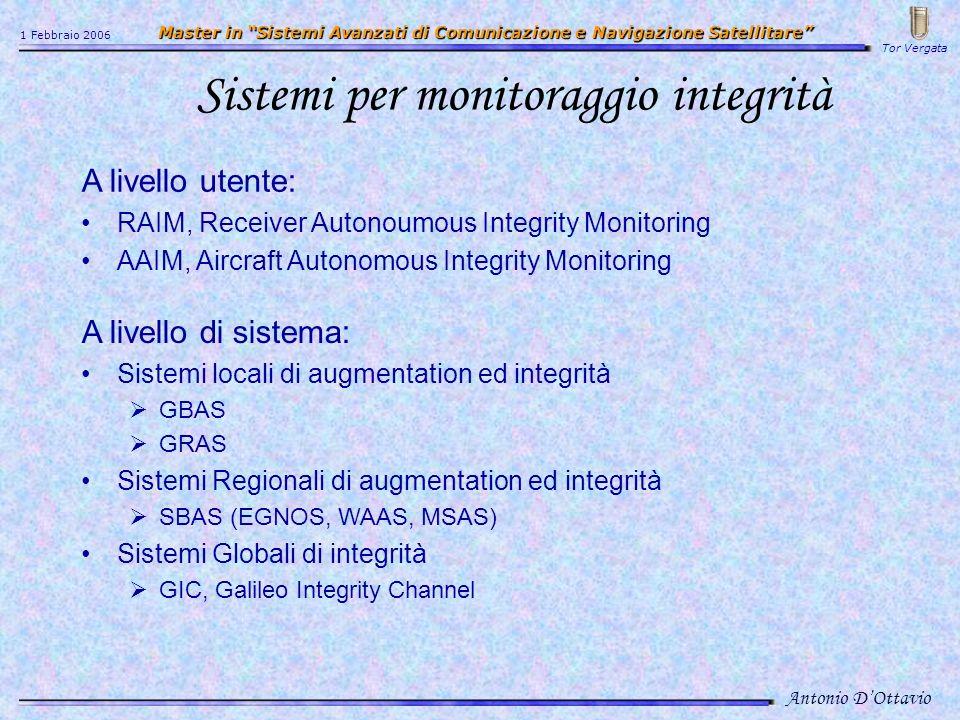 Sistemi per monitoraggio integrità