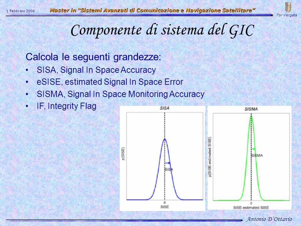 Componente di sistema del GIC