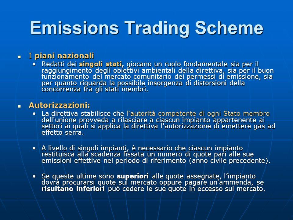 Emissions Trading Scheme