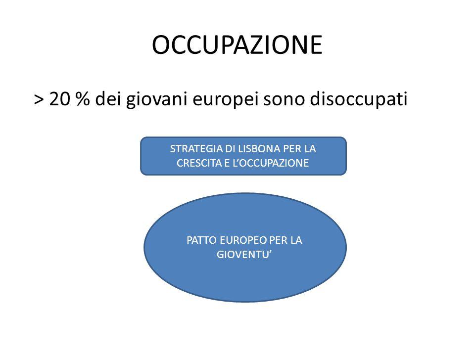 OCCUPAZIONE > 20 % dei giovani europei sono disoccupati