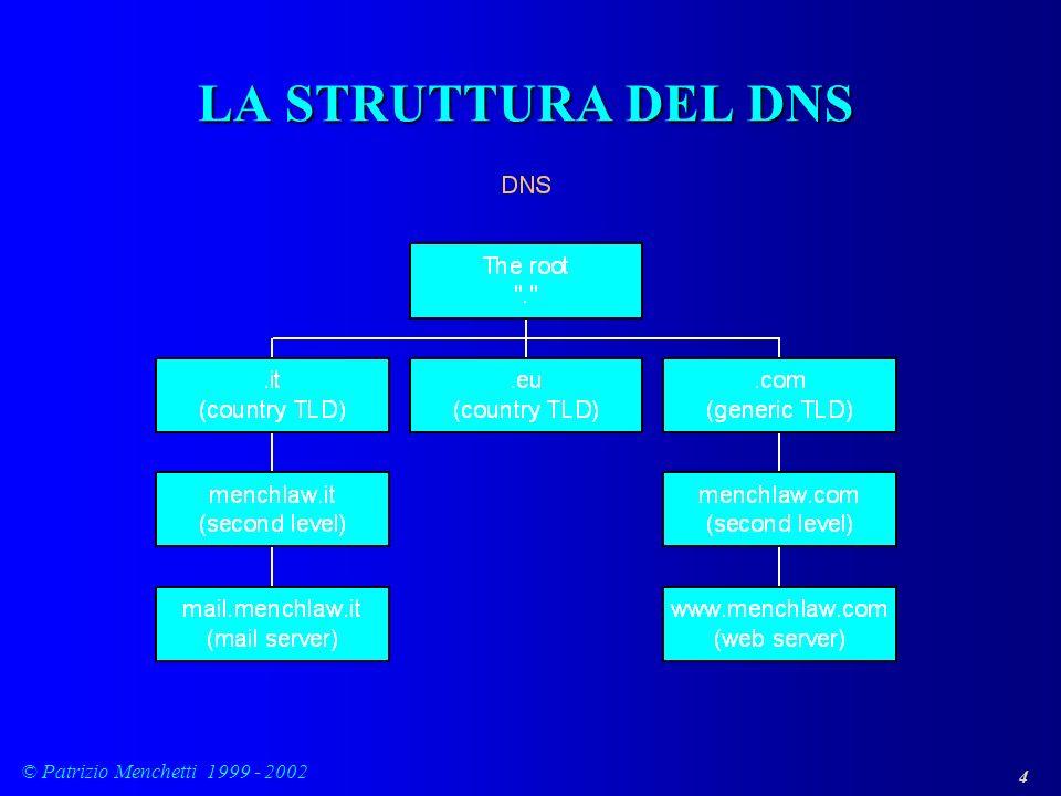 LA STRUTTURA DEL DNS