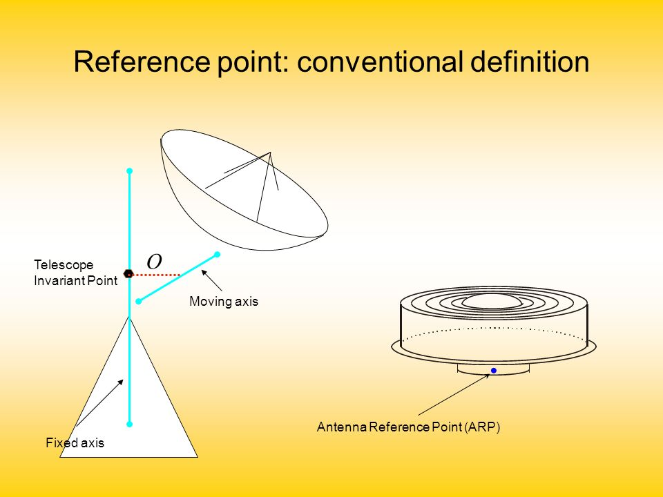 Reference point: conventional definition