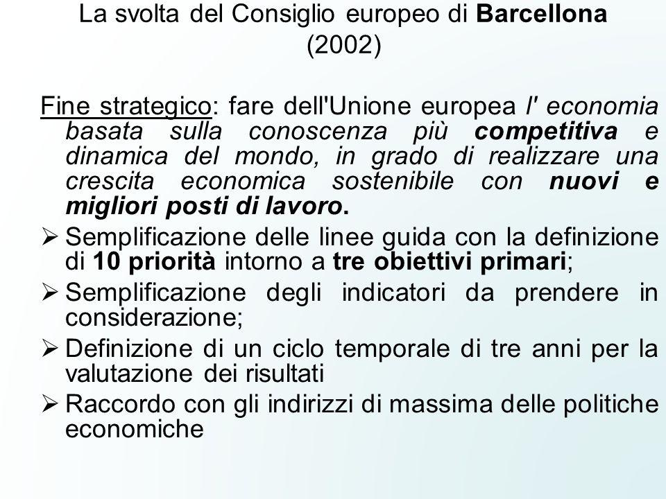 La svolta del Consiglio europeo di Barcellona (2002)