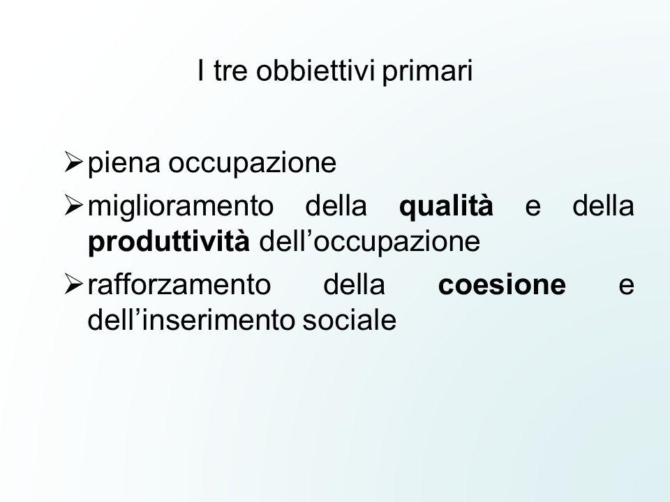 I tre obbiettivi primari