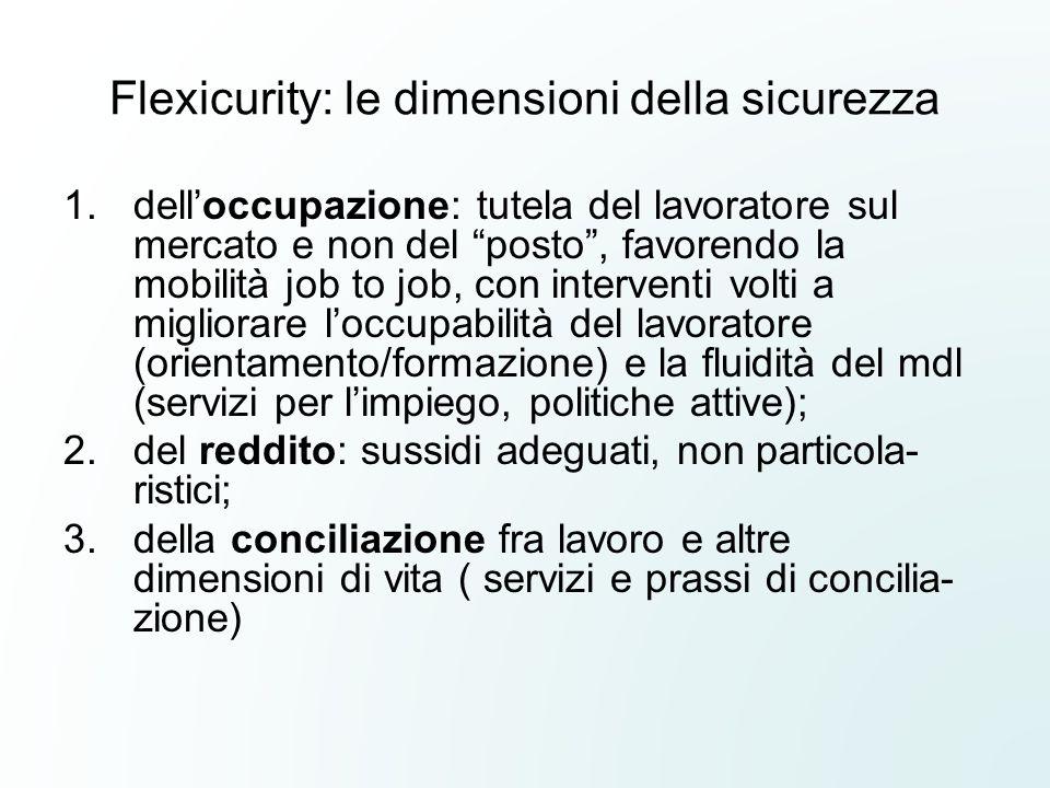 Flexicurity: le dimensioni della sicurezza