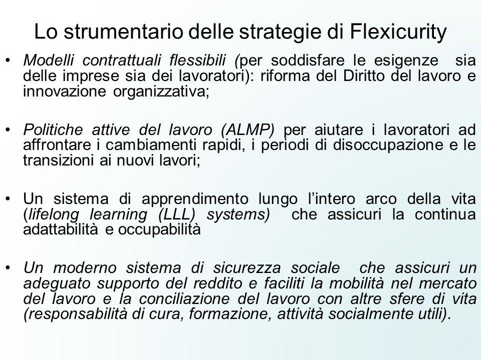 Lo strumentario delle strategie di Flexicurity