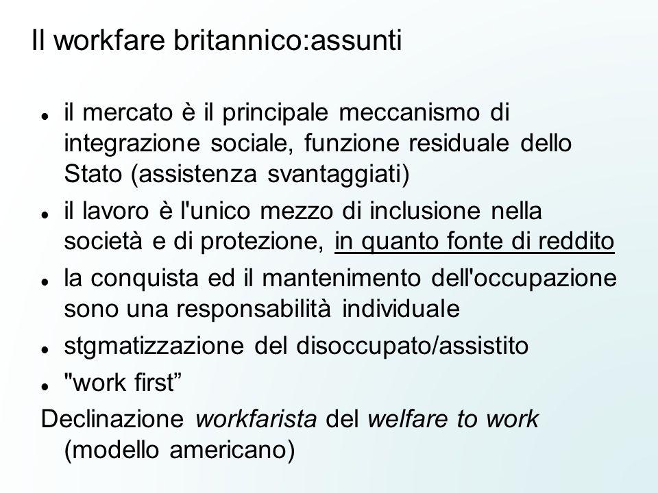 Il workfare britannico:assunti