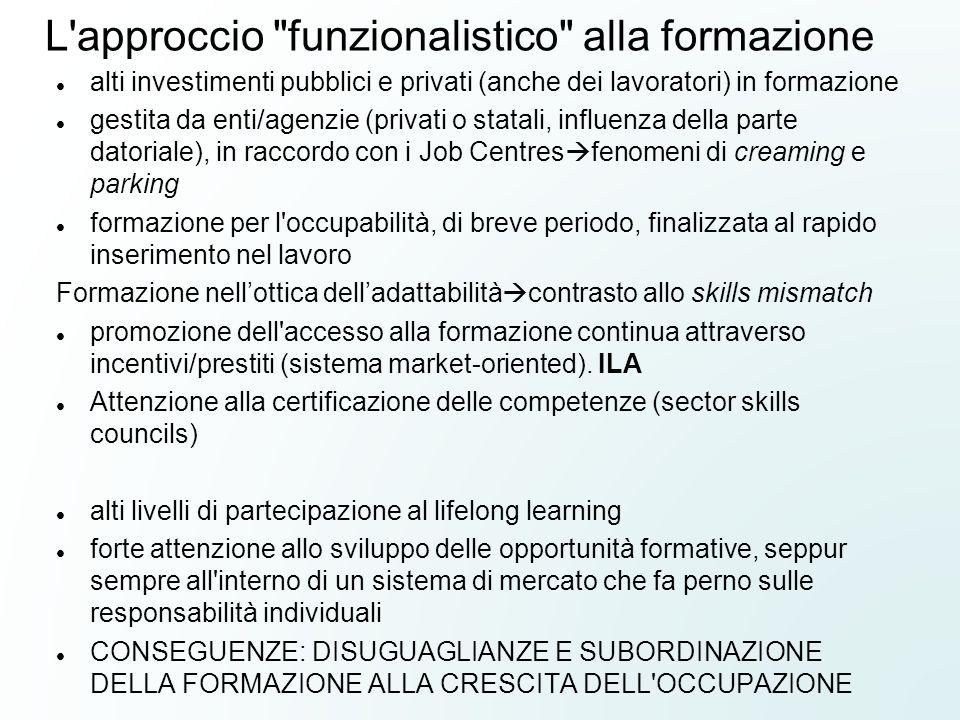 L approccio funzionalistico alla formazione