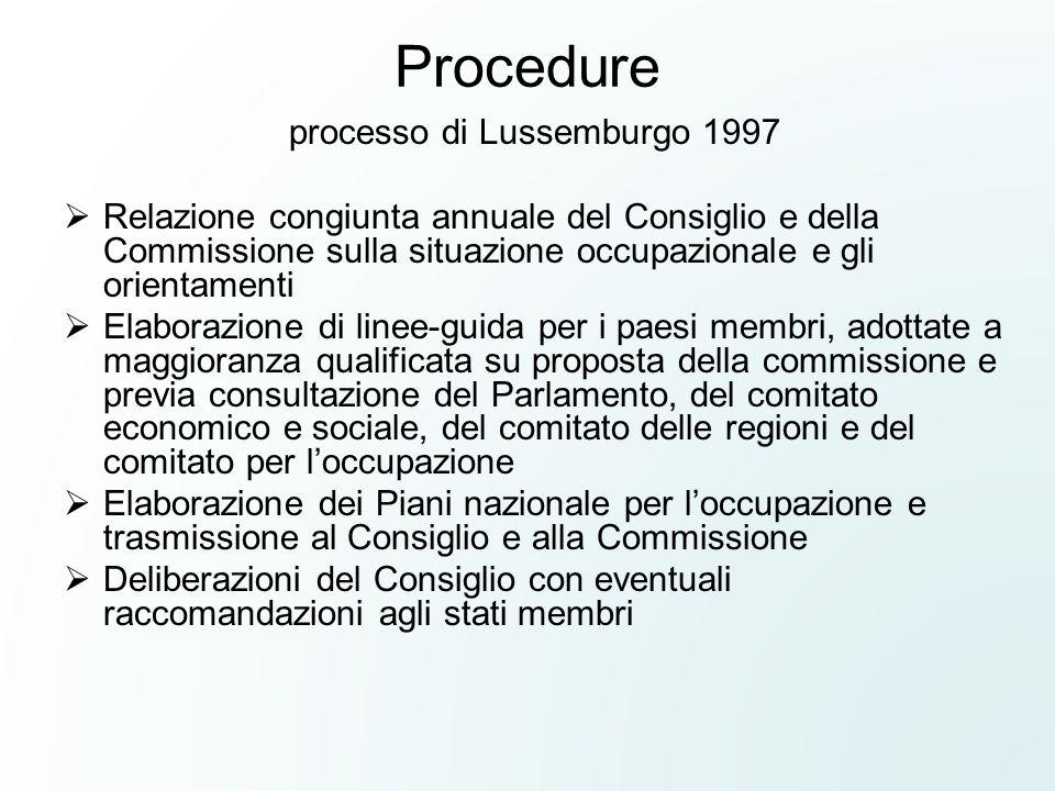 processo di Lussemburgo 1997