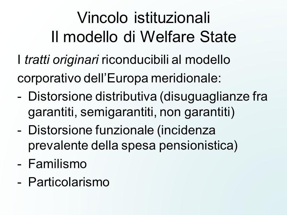 Vincolo istituzionali Il modello di Welfare State