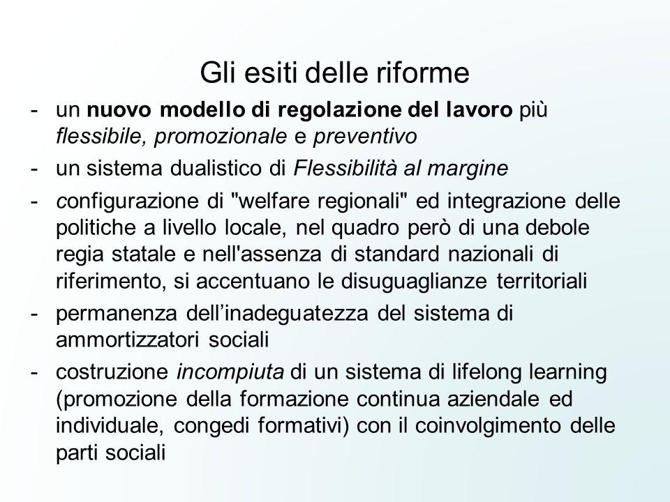 Gli esiti delle riforme