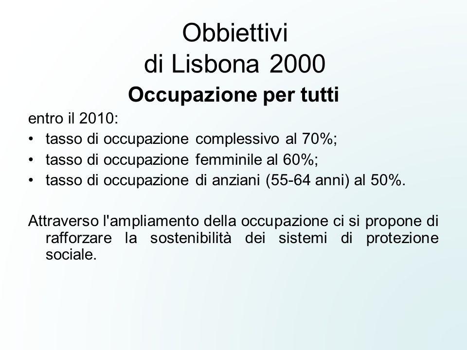 Obbiettivi di Lisbona 2000 Occupazione per tutti entro il 2010: