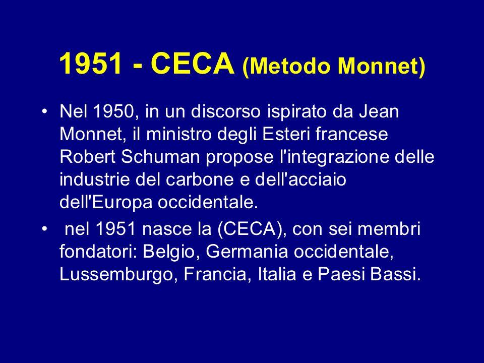 1951 - CECA (Metodo Monnet)