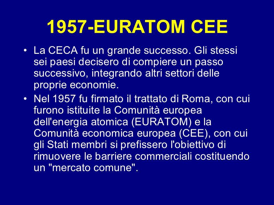 1957-EURATOM CEE