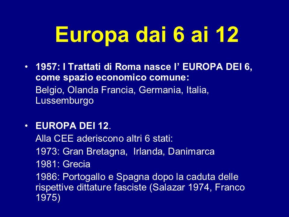 Europa dai 6 ai 12 1957: I Trattati di Roma nasce l' EUROPA DEI 6, come spazio economico comune: