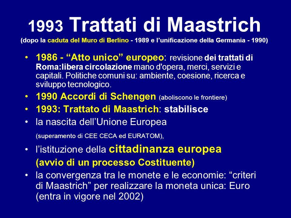 1993 Trattati di Maastrich (dopo la caduta del Muro di Berlino - 1989 e l'unificazione della Germania - 1990)