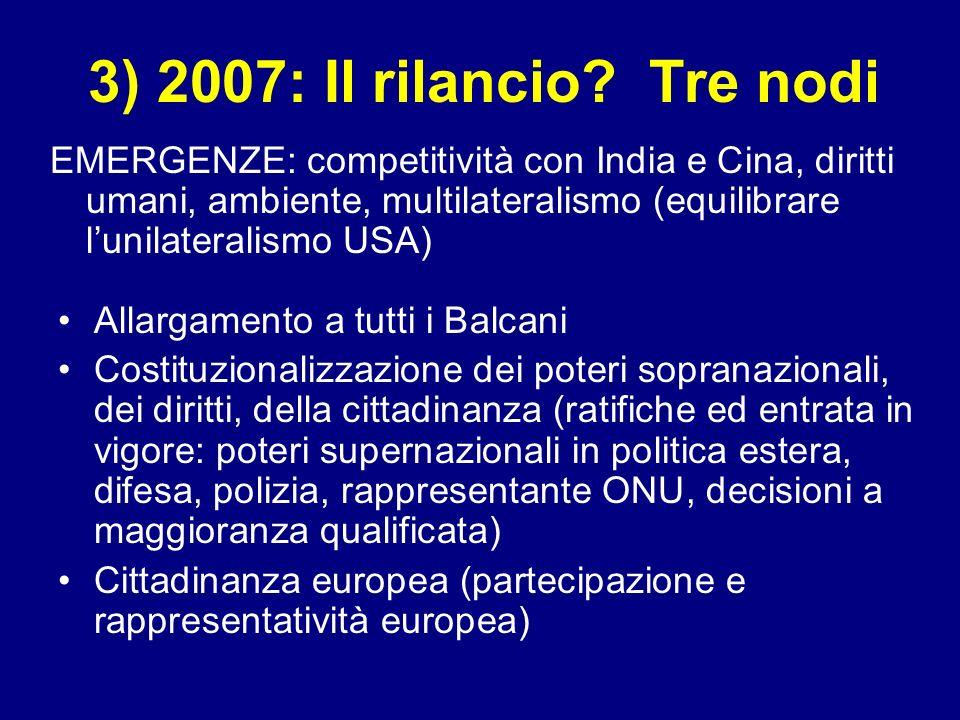 3) 2007: Il rilancio Tre nodi