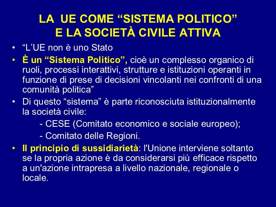 LA UE COME SISTEMA POLITICO E LA SOCIETÀ CIVILE ATTIVA
