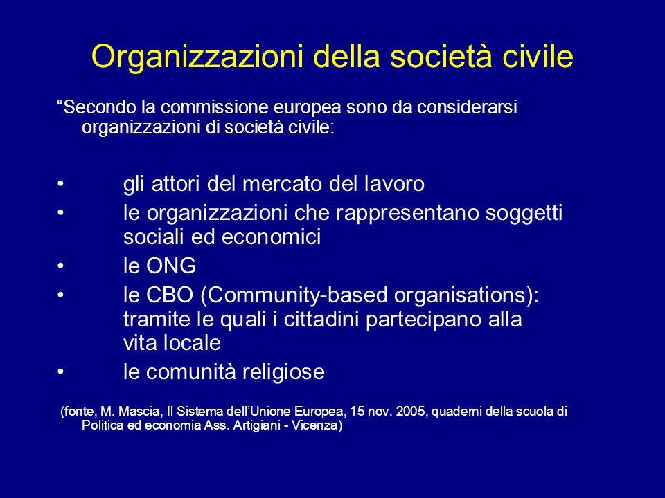 Organizzazioni della società civile